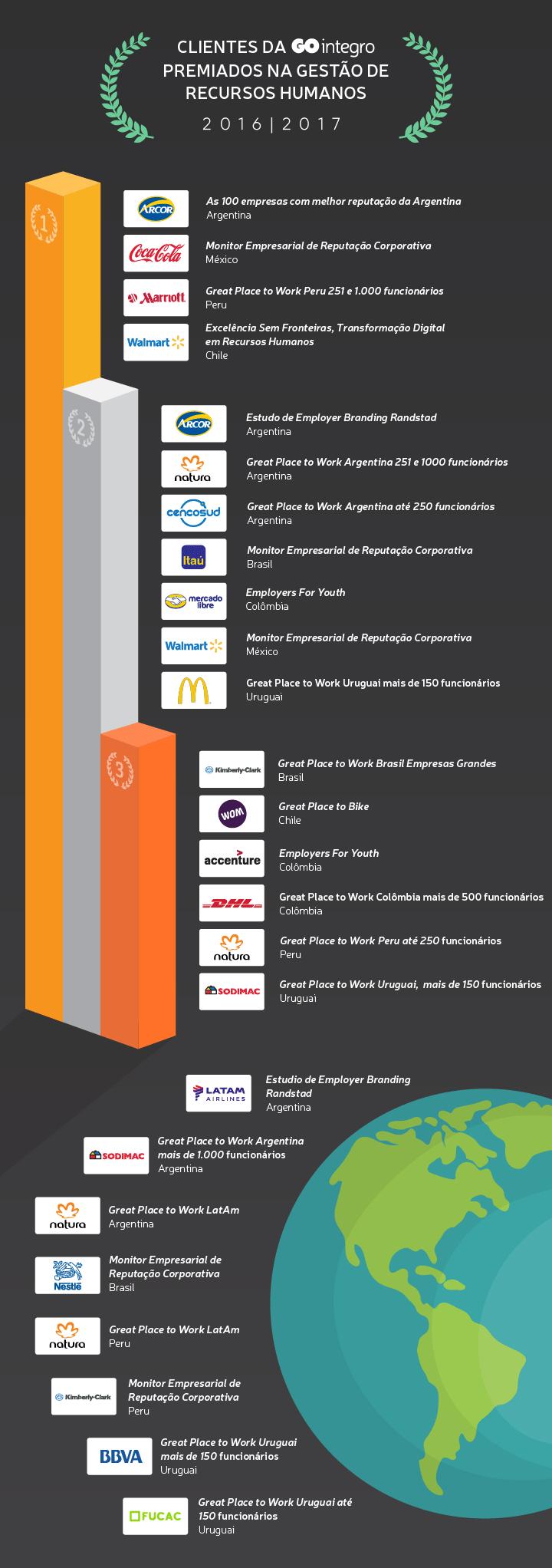 infografia-clientes-pt.png