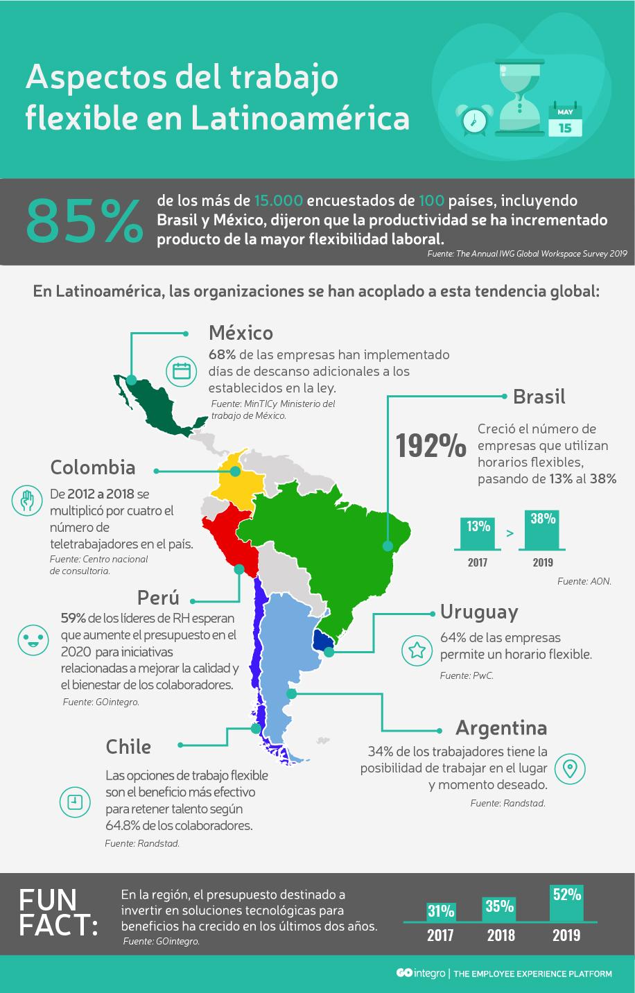 infografia_laboral_FINAL