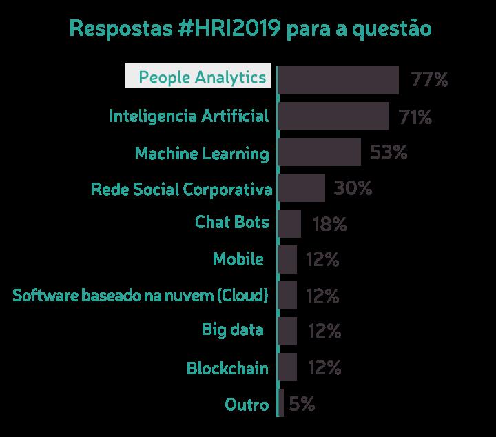 respuestas_survey_-3_PT