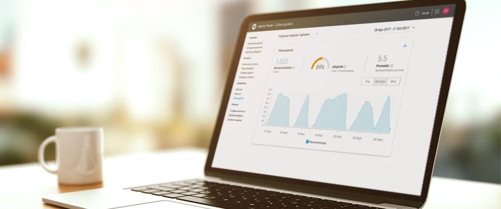 Product Update: Hay un nuevo dashboard de estadísticas de GOrecognition
